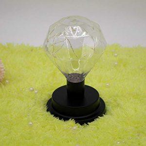 Ffipke Kreative LED High Brightness Glühbirne Schreibtischlampe Nachtlicht Nachtlichter